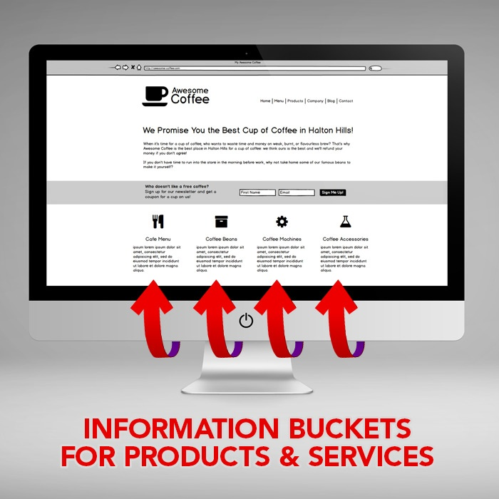 information buckets for products and services